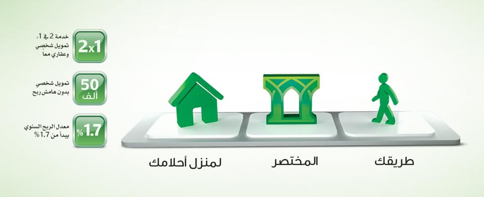 أخبار البنك الأهلي ي طلق حملة ت تيح تمويل 50 ألف ريال بدون أرباح